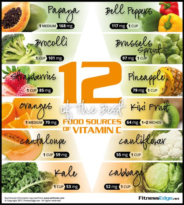 12_vitamin-c_food_sources_600px_withFrame